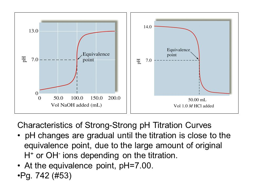 Characteristics of Strong-Strong pH Titration Curves pH changes are gradual until the titration is close to the equivalence point, due to the large am