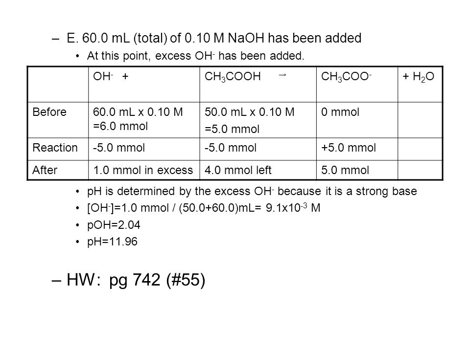 –E.60.0 mL (total) of 0.10 M NaOH has been added At this point, excess OH - has been added.