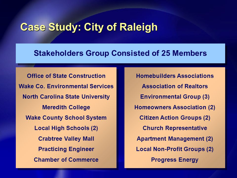 Case Study: City of Raleigh Stakeholders Group Consisted of 25 Members Office of State Construction Wake Co.
