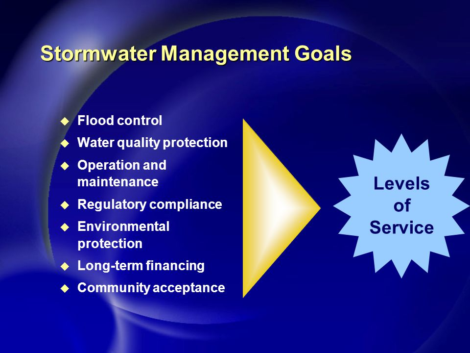 Stormwater Management Goals u Flood control u Water quality protection u Operation and maintenance u Regulatory compliance u Environmental protection u Long-term financing u Community acceptance Levels of Service