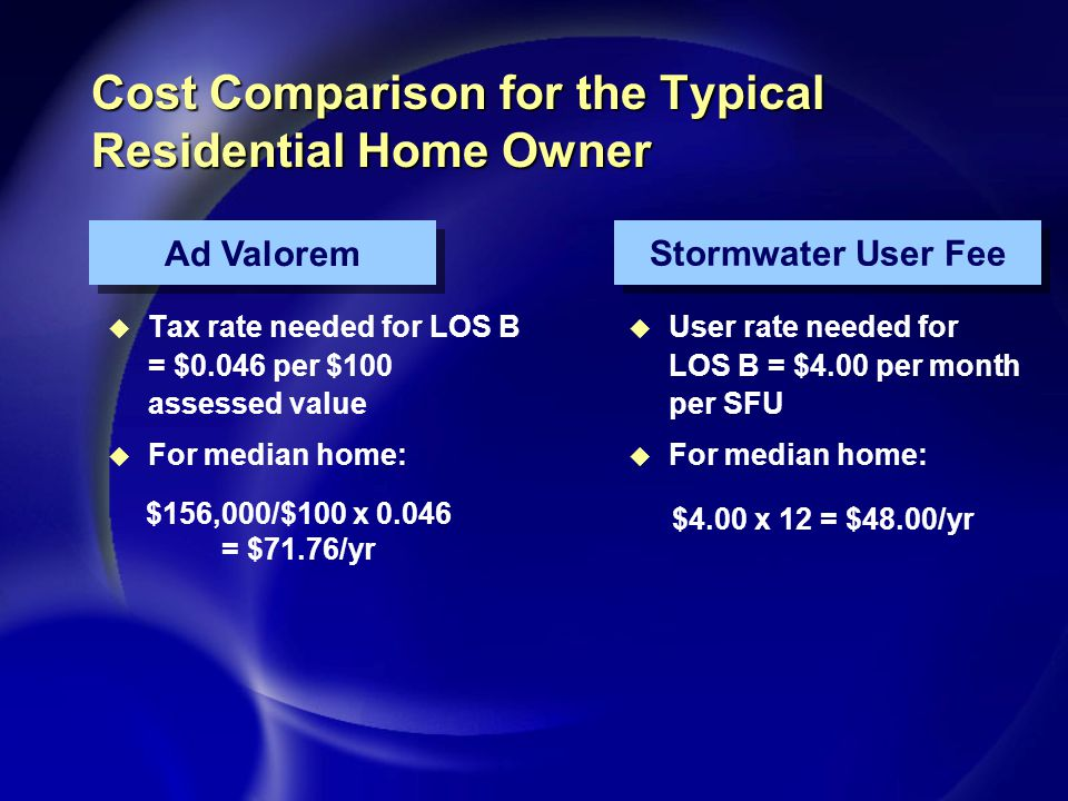 Cost Comparison for the Typical Residential Home Owner u Tax rate needed for LOS B = $0.046 per $100 assessed value u For median home: u User rate needed for LOS B = $4.00 per month per SFU u For median home: $156,000/$100 x = $71.76/yr $4.00 x 12 = $48.00/yr Ad Valorem Stormwater User Fee