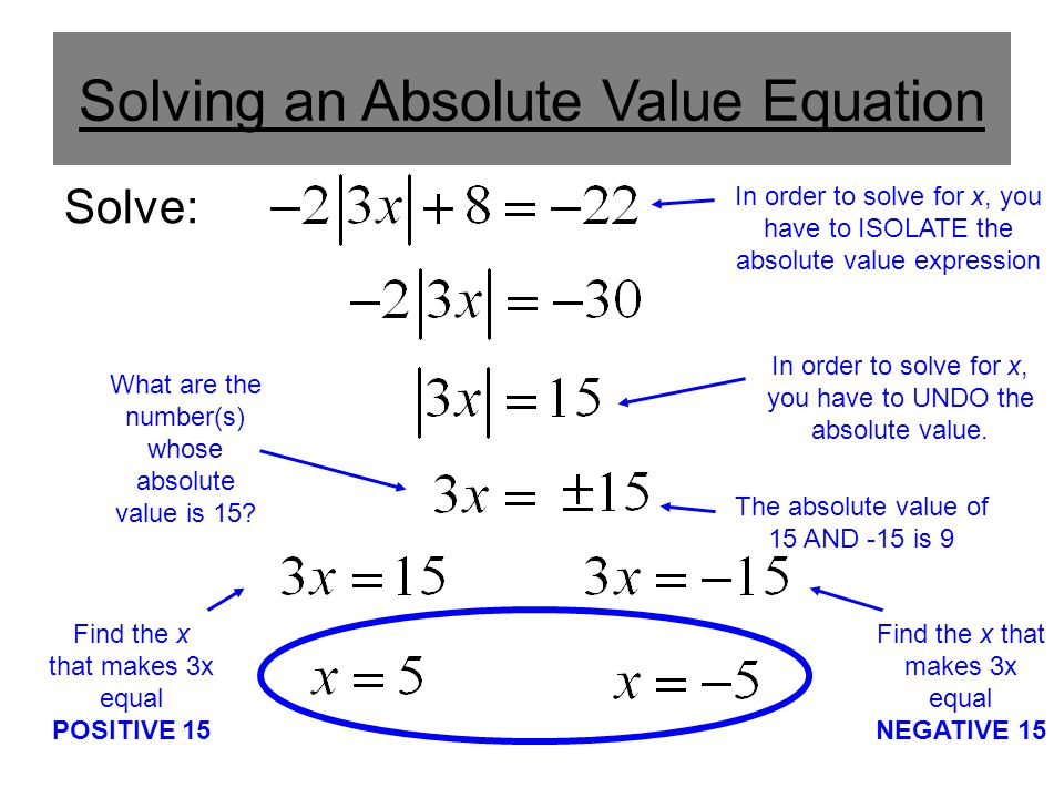 Solving an Absolute Value Equation Solve: In order to solve for x, you have to UNDO the absolute value.