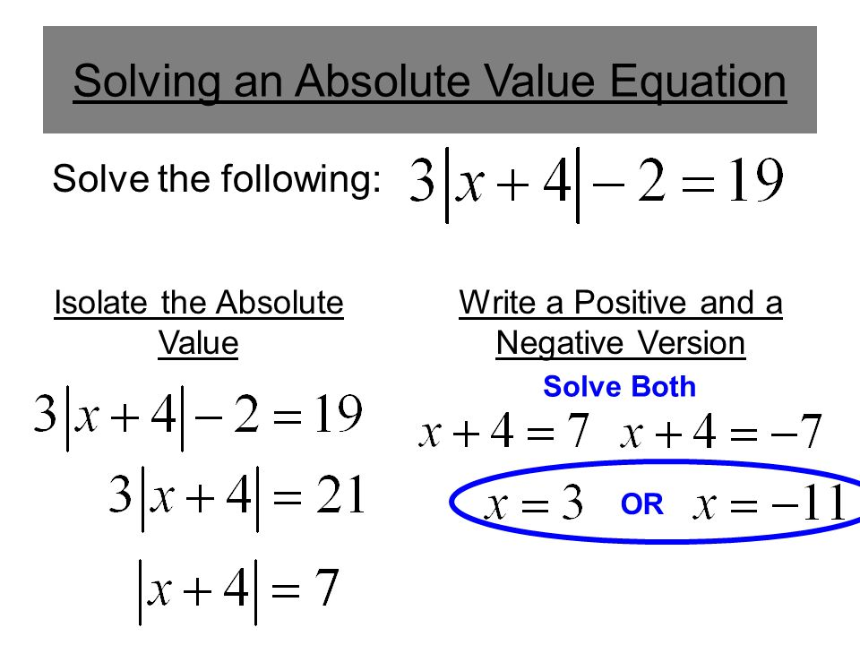 Solving an Absolute Value Inequality 0 x x = -5 x = 0 x = 8 -13 ≤ -11 -3 ≤ -11 -15 ≤ -11 TrueFalseTrue Find the BoundaryTest Every Region Solve the following inequality: Change inequality to equality Solve Plot Boundary Point(s) Pick a point in each region Substitute into Original Shade True Region(s) Algebraic Solution Closed or Open Dot(s).