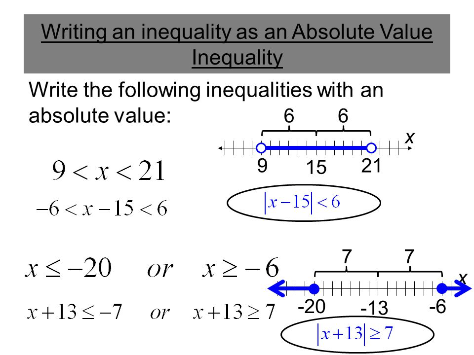 Writing an inequality as an Absolute Value Inequality Write the following inequalities with an absolute value: 9 x 21 66 15 -20 x -6 7 7 -13