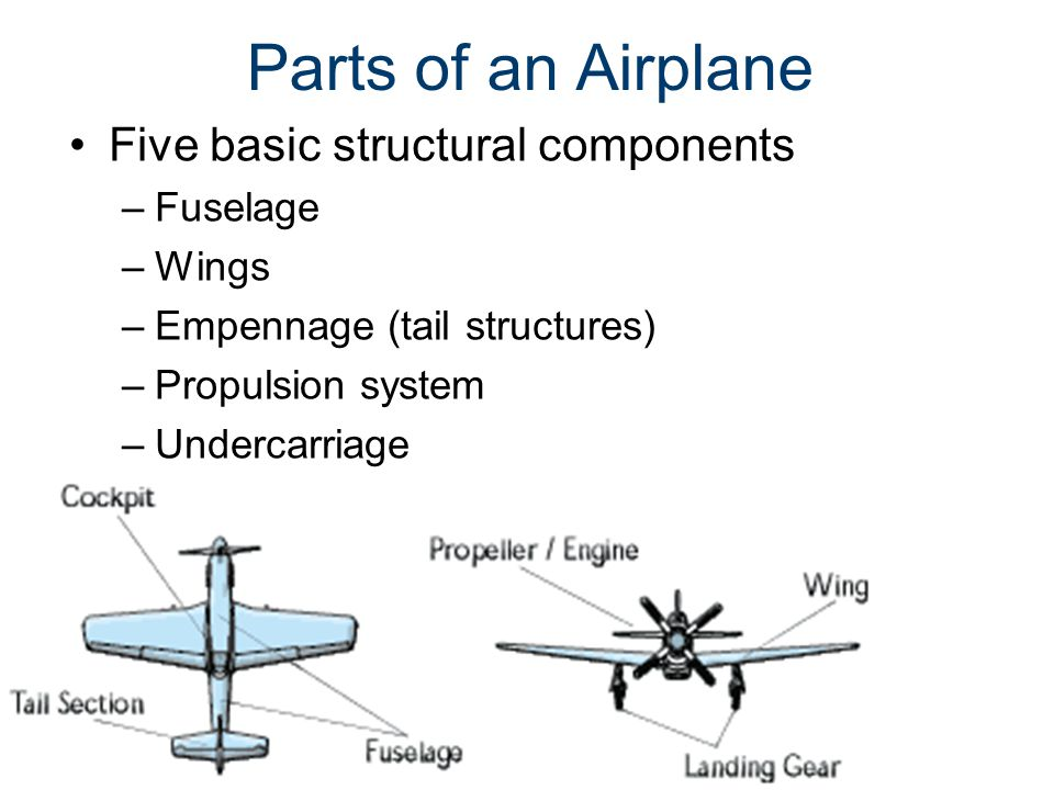 Fuselage Main body structure –All other components are attached to it Contains –Cockpit or flight deck –Passenger compartment –Cargo compartment Produces a little lift, but can also produce a lot of drag