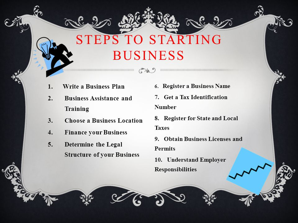 1.Write a Business Plan 2.Business Assistance and Training 3.Choose a Business Location 4.Finance your Business 5.Determine the Legal Structure of your Business STEPS TO STARTING BUSINESS 6.