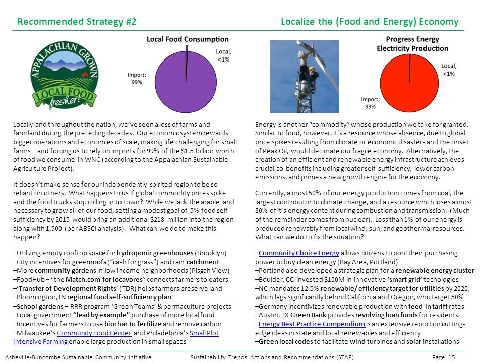 Asheville-Buncombe Sustainable Community InitiativeSustainability Trends, Actions and Recommendations (STAR) Recommended Strategy #2 Localize the (Food and Energy) Economy Page 15 Locally and throughout the nation, we've seen a loss of farms and farmland during the preceding decades.
