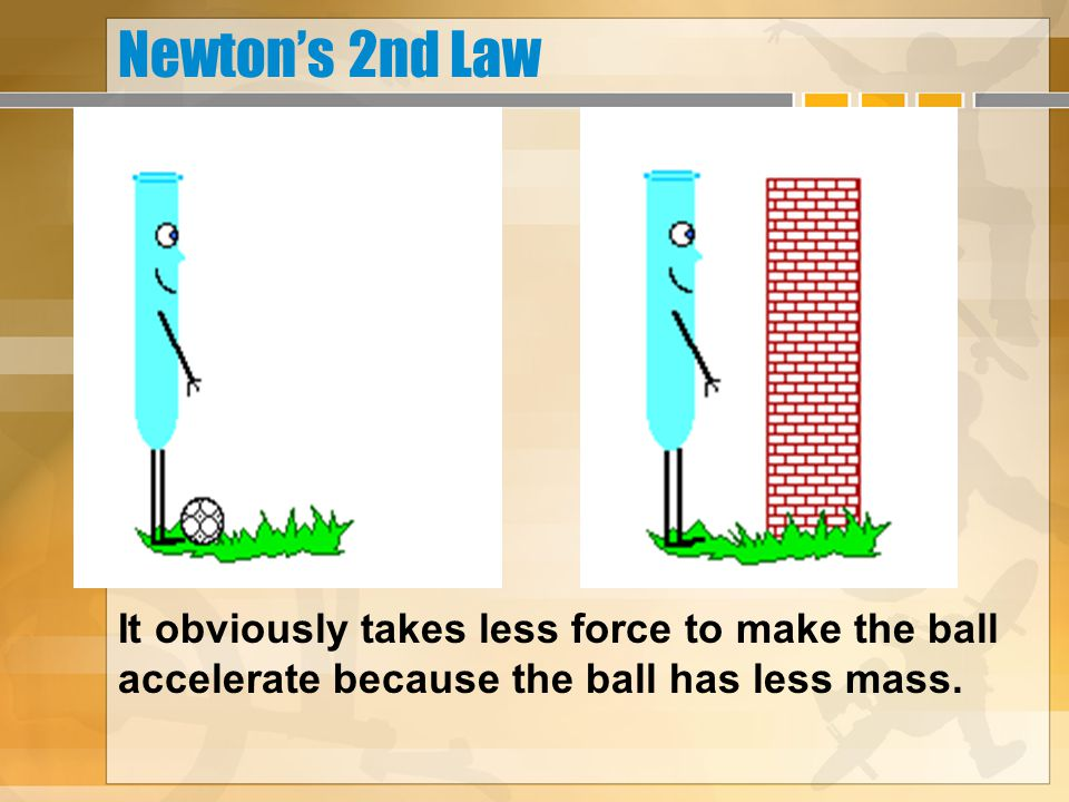 Newton's 2nd Law F = ma SI units for force = Newton ***(1 N = 1 kg·m/s 2 )***  F = Vector sum of all external forces acting on a body  m = mass of the object (in kilograms)  a = acceleration of the object (in m/s 2 )
