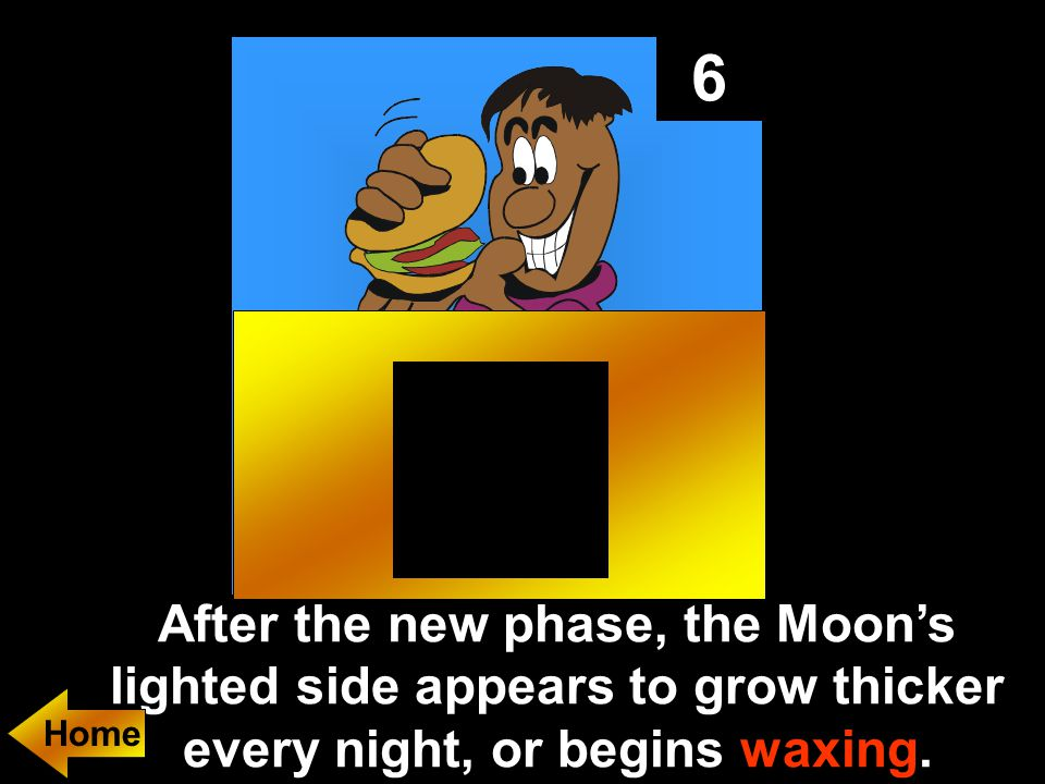 6 After the new phase, the Moon's lighted side appears to grow thicker every night, or begins waxing.