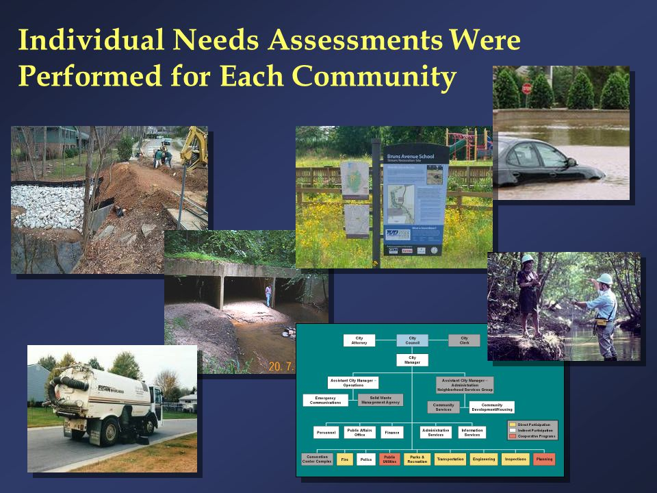 Individual Needs Assessments Were Performed for Each Community