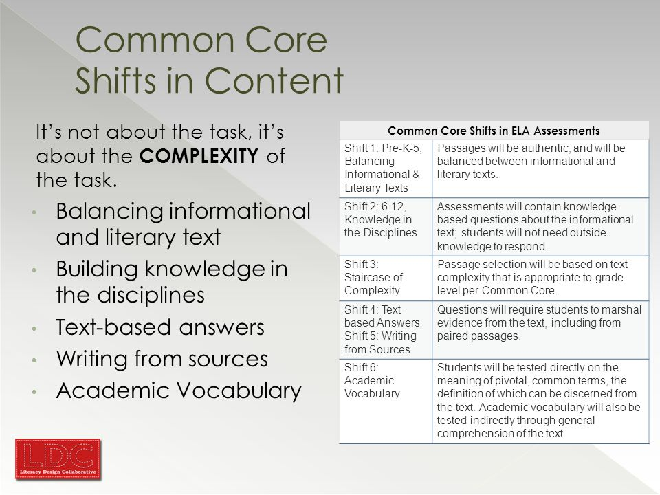 Common Core Shifts in Content It's not about the task, it's about the COMPLEXITY of the task. Balancing informational and literary text Building knowl
