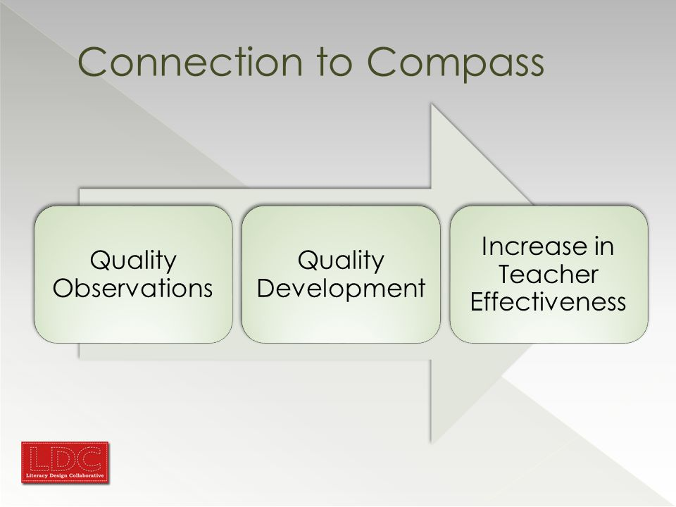 Connection to Compass Quality Observations Quality Development Increase in Teacher Effectiveness