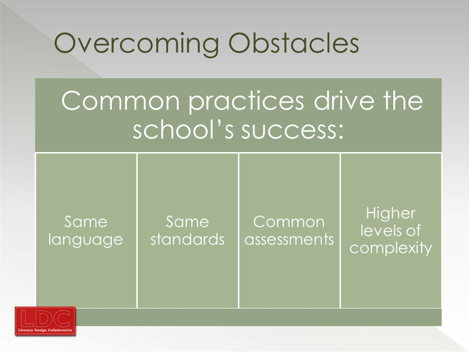 Overcoming Obstacles Common practices drive the school's success: Same language Same standards Common assessments Higher levels of complexity