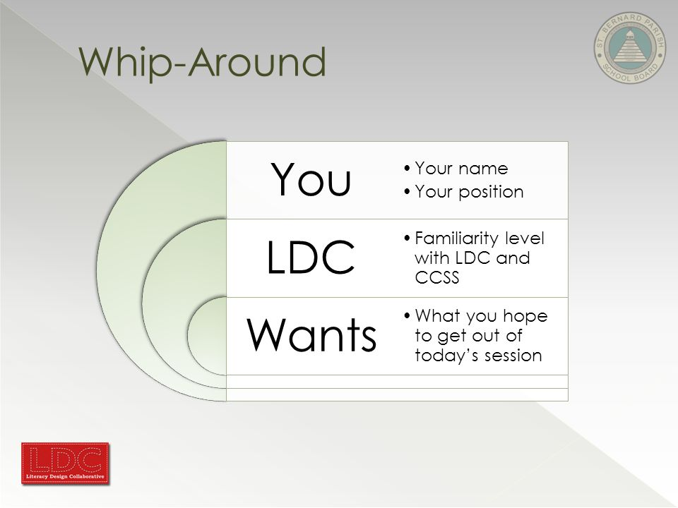 You LDC Wants Your name Your position Familiarity level with LDC and CCSS What you hope to get out of today's session Whip-Around