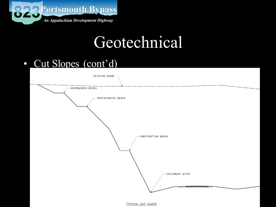 Geotechnical Cut Slopes (cont'd)