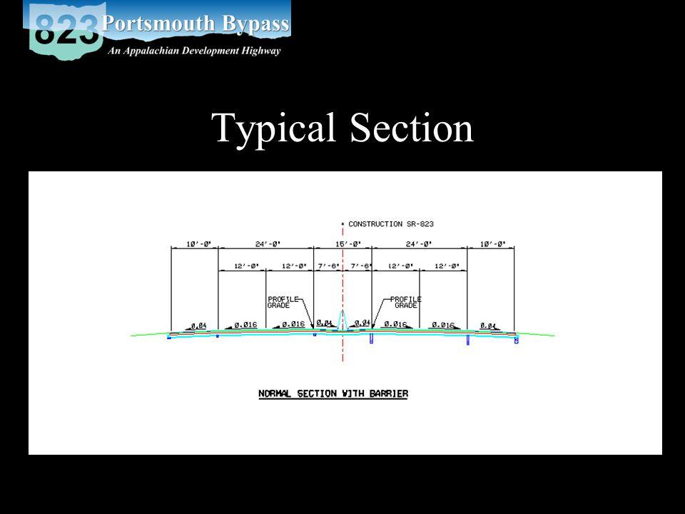 Roadway Design Horizontal Alignment (No change) Vertical Alignment (Significant change) Interchanges (Refinement)