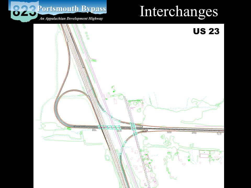 SCI-823-MAINLINE 4 bridges Bridge No.Bridge DescriptionStructure TypeEstimated Cost 1018 L&R S.R.