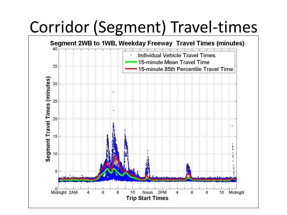 Corridor (Segment) Travel-times