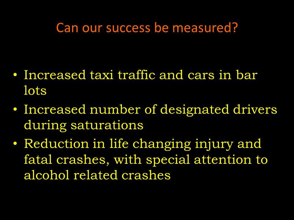2009 Enforcement 2,925 total driver contacts.311 speeding citations.