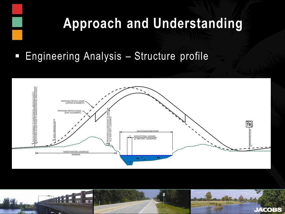 Approach and Understanding  Engineering Analysis – Structure profile