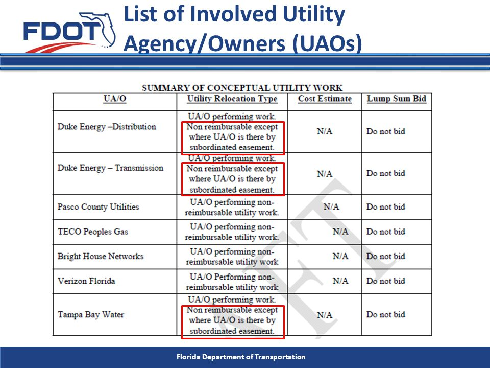 Florida Department of Transportation List of Involved Utility Agency/Owners (UAOs)
