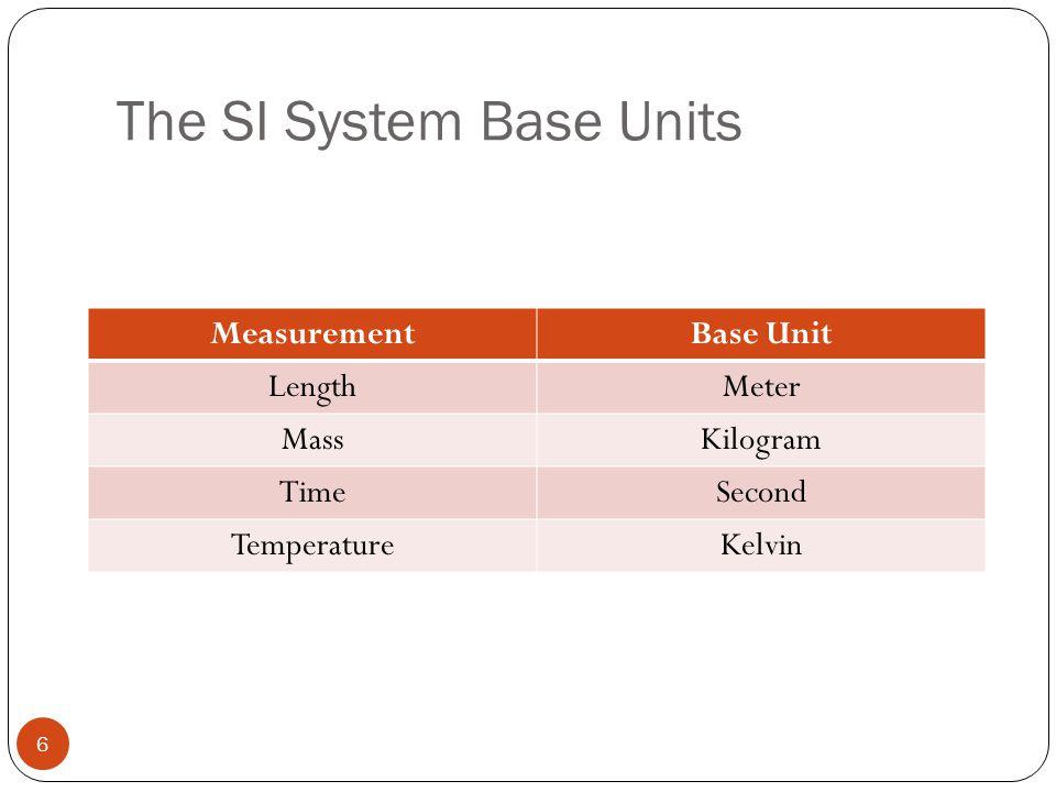 The SI System Base Units MeasurementBase Unit LengthMeter MassKilogram TimeSecond TemperatureKelvin 6