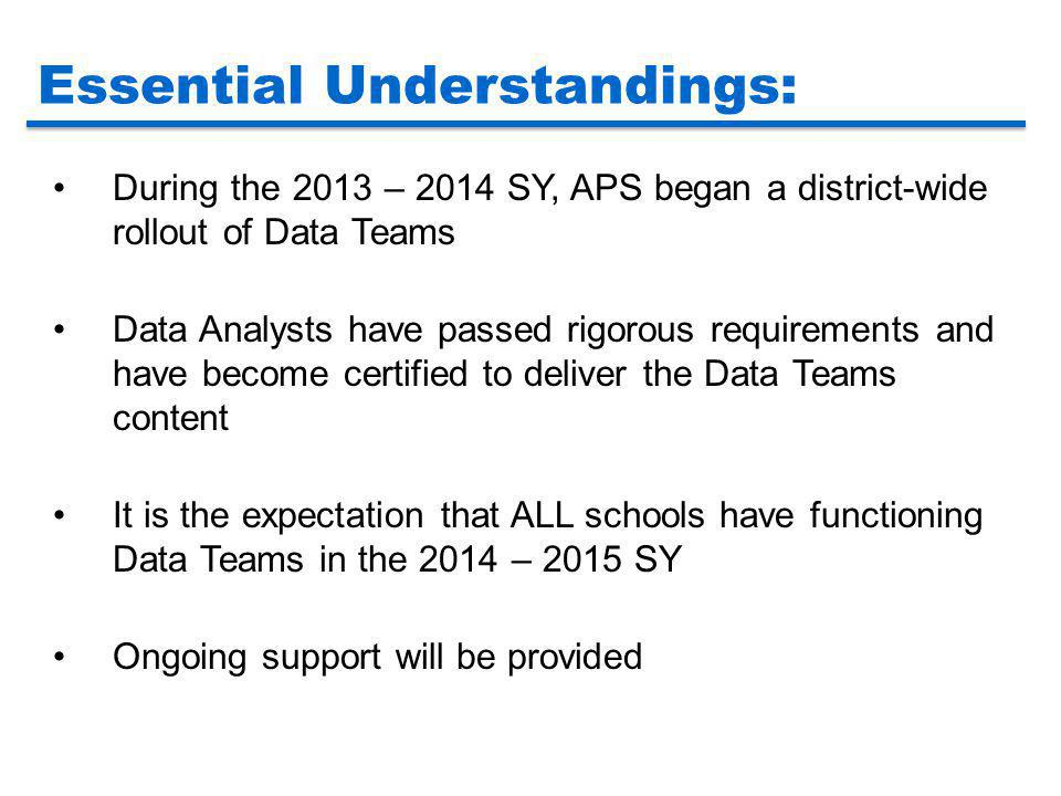 During the 2013 – 2014 SY, APS began a district-wide rollout of Data Teams Data Analysts have passed rigorous requirements and have become certified t