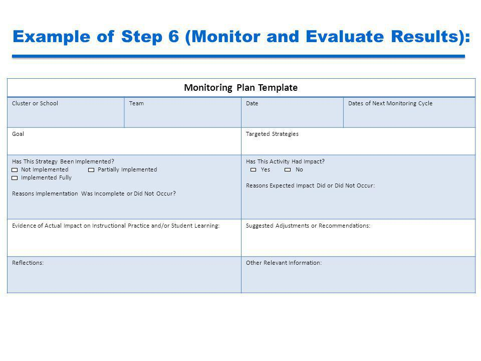 Example of Step 6 (Monitor and Evaluate Results): Monitoring Plan Template Cluster or SchoolTeamDateDates of Next Monitoring Cycle GoalTargeted Strate