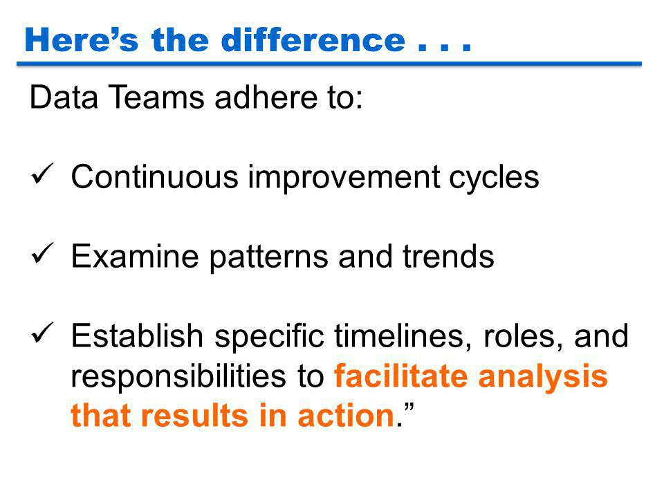 Data Teams adhere to: Continuous improvement cycles Examine patterns and trends Establish specific timelines, roles, and responsibilities to facilitat