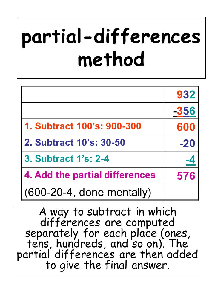 partial-differences method A way to subtract in which differences are computed separately for each place (ones, tens, hundreds, and so on). The partia