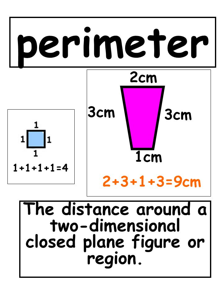 perimeter The distance around a two-dimensional closed plane figure or region. 2cm 3cm 1cm 3cm 2+3+1+3=9cm 1+1+1+1=4