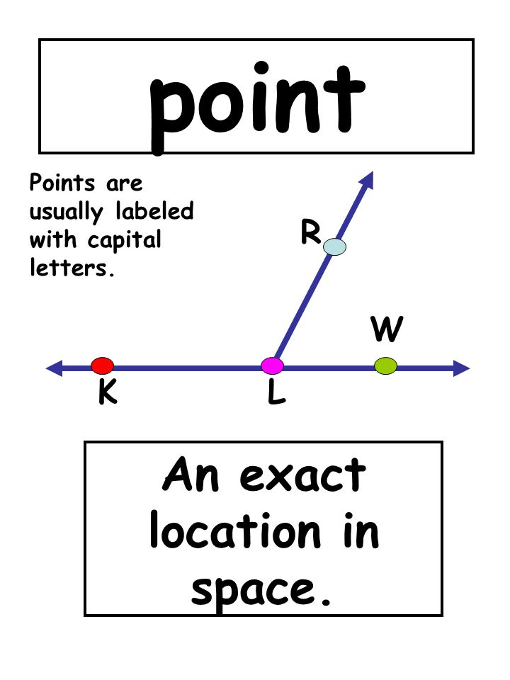 point An exact location in space. Points are usually labeled with capital letters. KL R W
