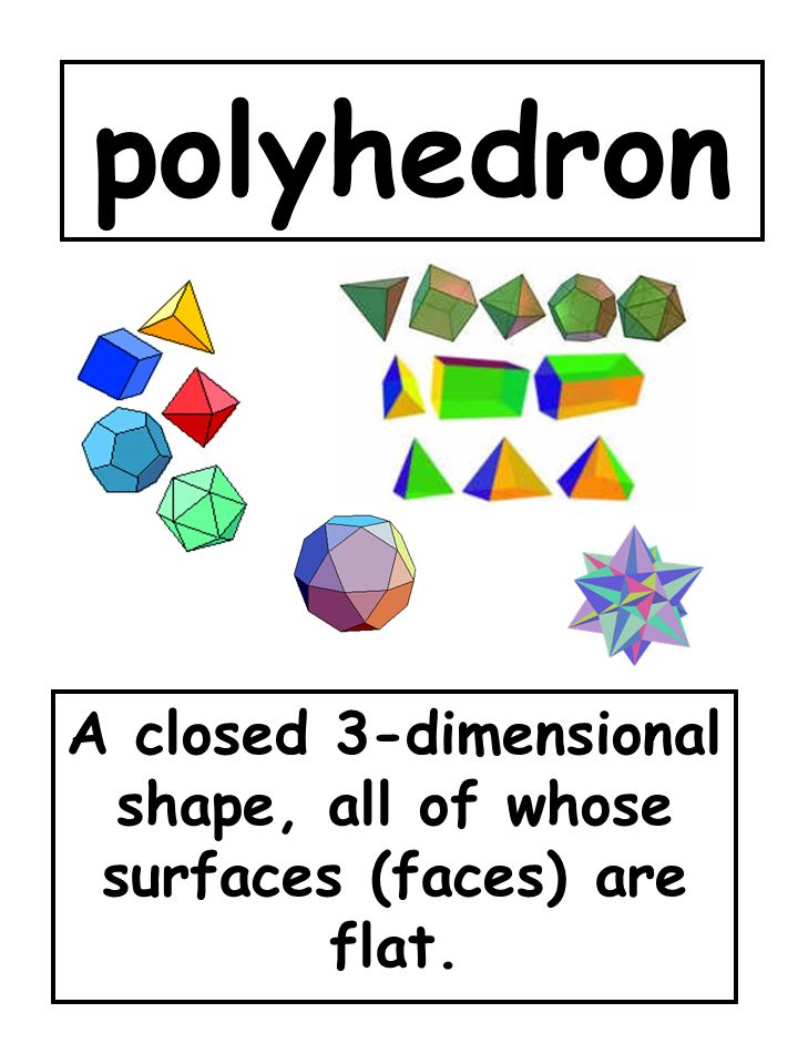 polyhedron A closed 3-dimensional shape, all of whose surfaces (faces) are flat.