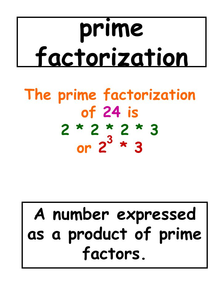 prime factorization A number expressed as a product of prime factors. The prime factorization of 24 is 2 * 2 * 2 * 3 or 2 * 3 3