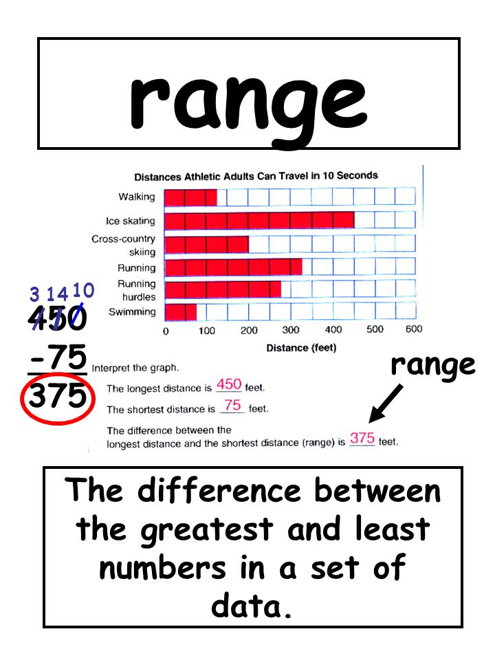range The difference between the greatest and least numbers in a set of data. range 450 -75 375 10 143