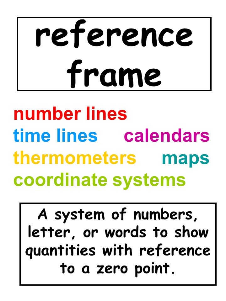 reference frame A system of numbers, letter, or words to show quantities with reference to a zero point. number lines time lines calendars thermometer