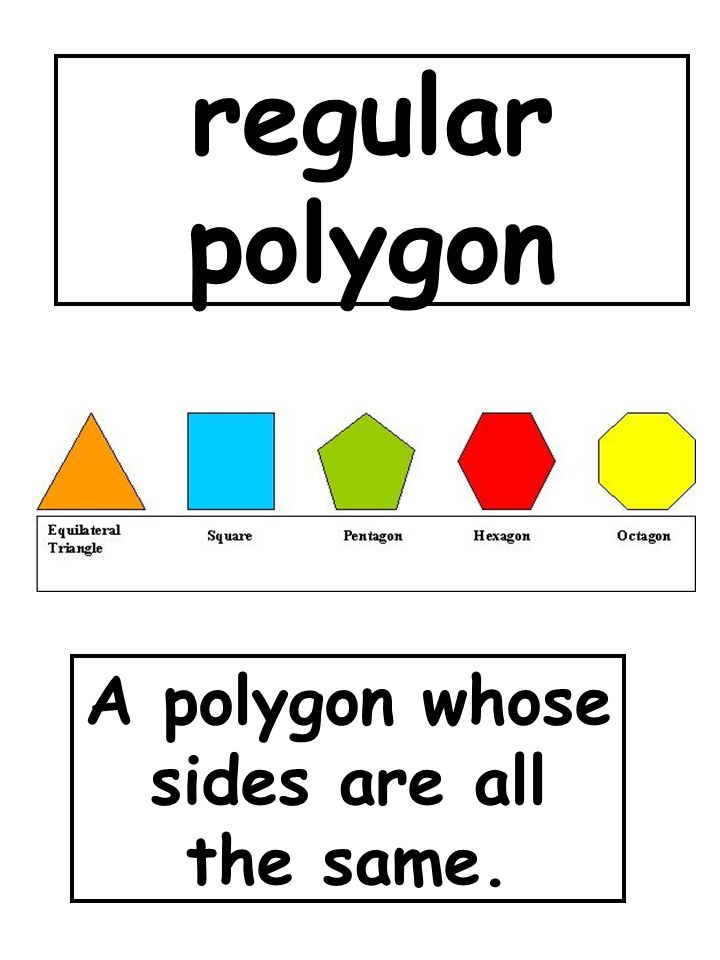 regular polygon A polygon whose sides are all the same.