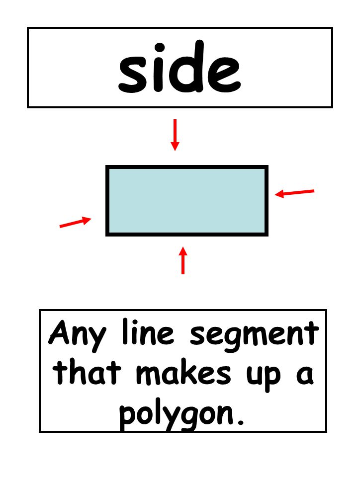 side Any line segment that makes up a polygon.