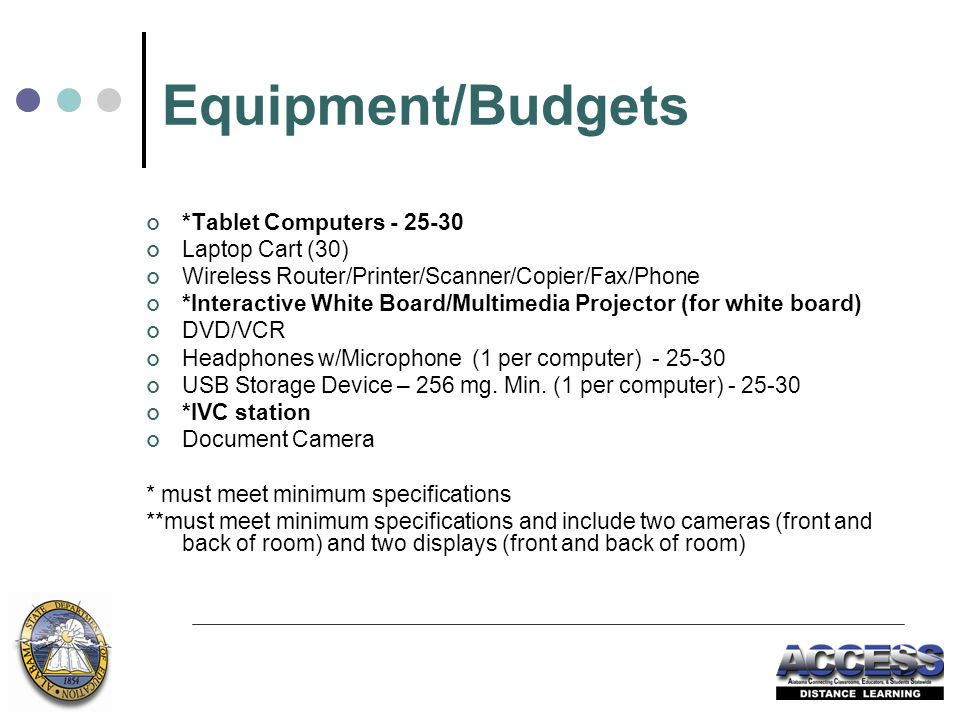 Equipment/Budgets *Tablet Computers - 25-30 Laptop Cart (30) Wireless Router/Printer/Scanner/Copier/Fax/Phone *Interactive White Board/Multimedia Projector (for white board) DVD/VCR Headphones w/Microphone (1 per computer) - 25-30 USB Storage Device – 256 mg.