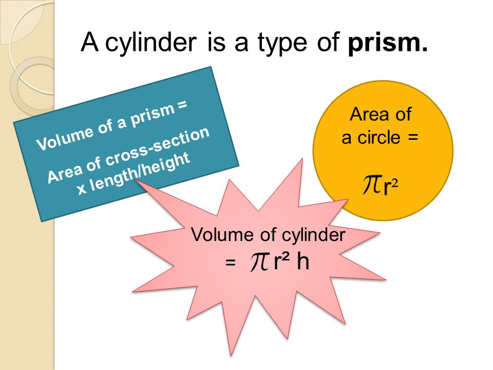 A cylinder is a type of prism.
