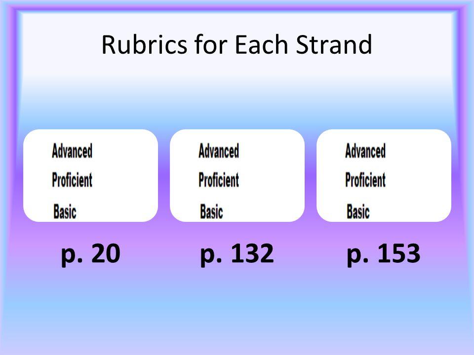 Rubrics for Each Strand p. 20p. 132p. 153