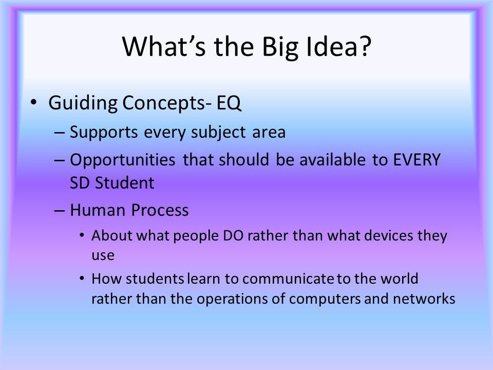 Integration Ideas TIE Tech Course Website Powersources Google Docs Wikispaces Blogs Global Awareness- Connecting Classrooms Edutopia