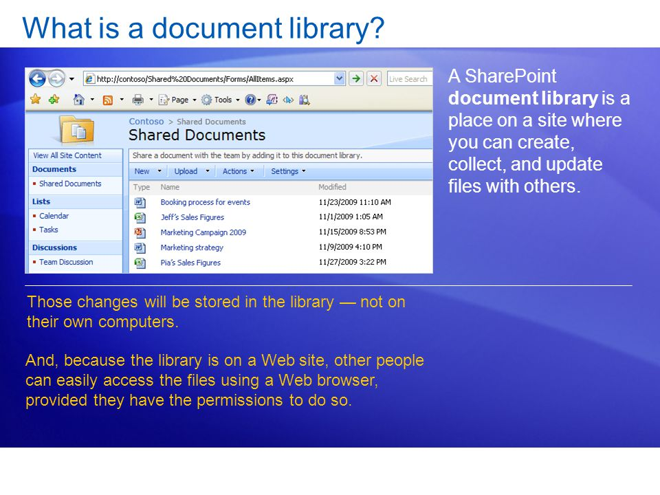 What is a document library? A SharePoint document library is a place on a site where you can create, collect, and update files with others. Those chan