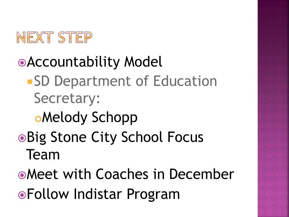  Accountability Model  SD Department of Education Secretary: Melody Schopp  Big Stone City School Focus Team  Meet with Coaches in December  Follow Indistar Program