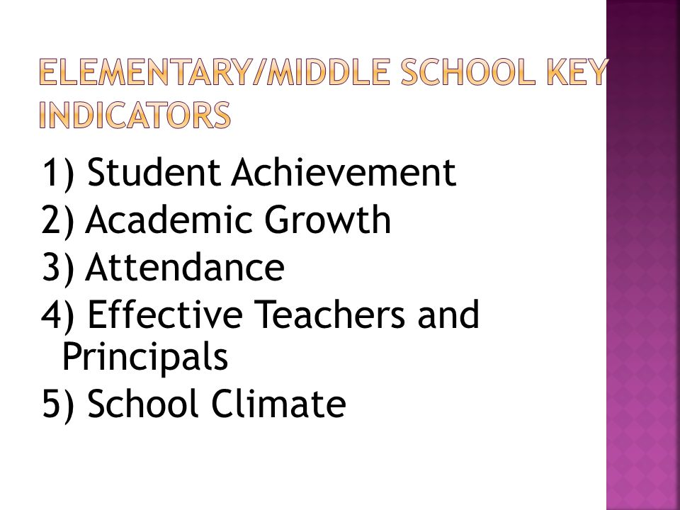 1) Student Achievement 2) Academic Growth 3) Attendance 4) Effective Teachers and Principals 5) School Climate