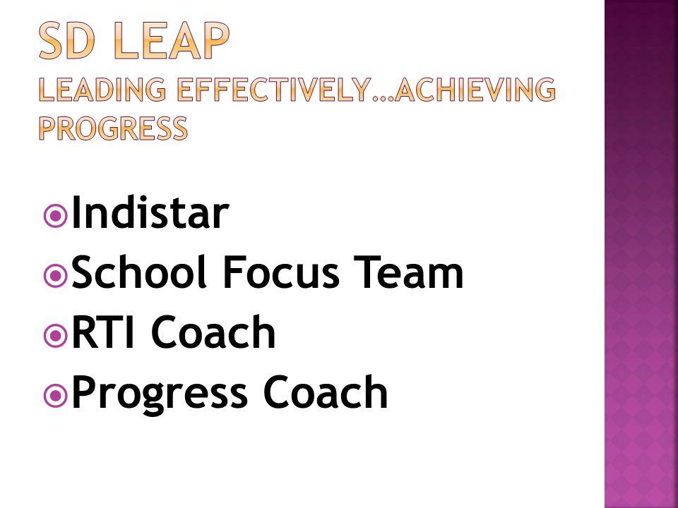  Indistar  School Focus Team  RTI Coach  Progress Coach