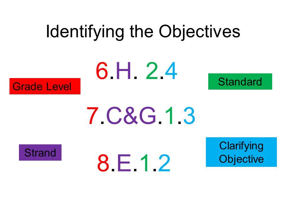 6.H. 2.4 Identifying the Objectives 7.C&G.1.3 8.E.1.28.E.1.2 Grade Level Strand Standard Clarifying Objective