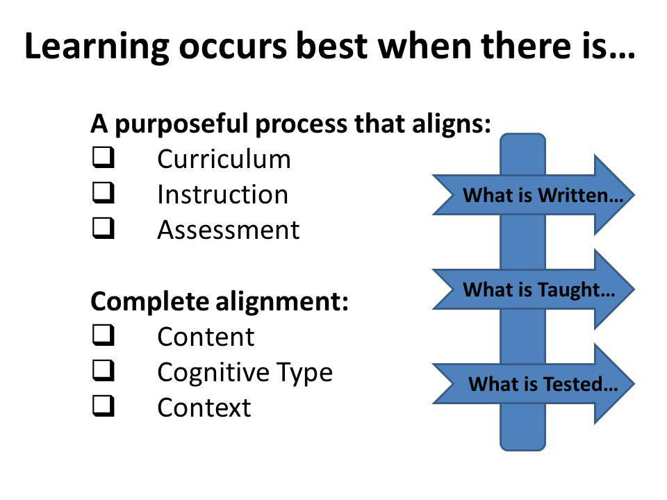 Learning occurs best when there is… A purposeful process that aligns:  Curriculum  Instruction  Assessment Complete alignment:  Content  Cognitiv
