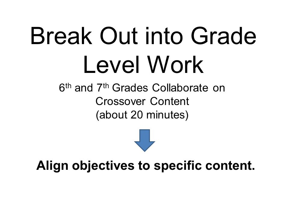 Break Out into Grade Level Work 6 th and 7 th Grades Collaborate on Crossover Content (about 20 minutes) Align objectives to specific content.