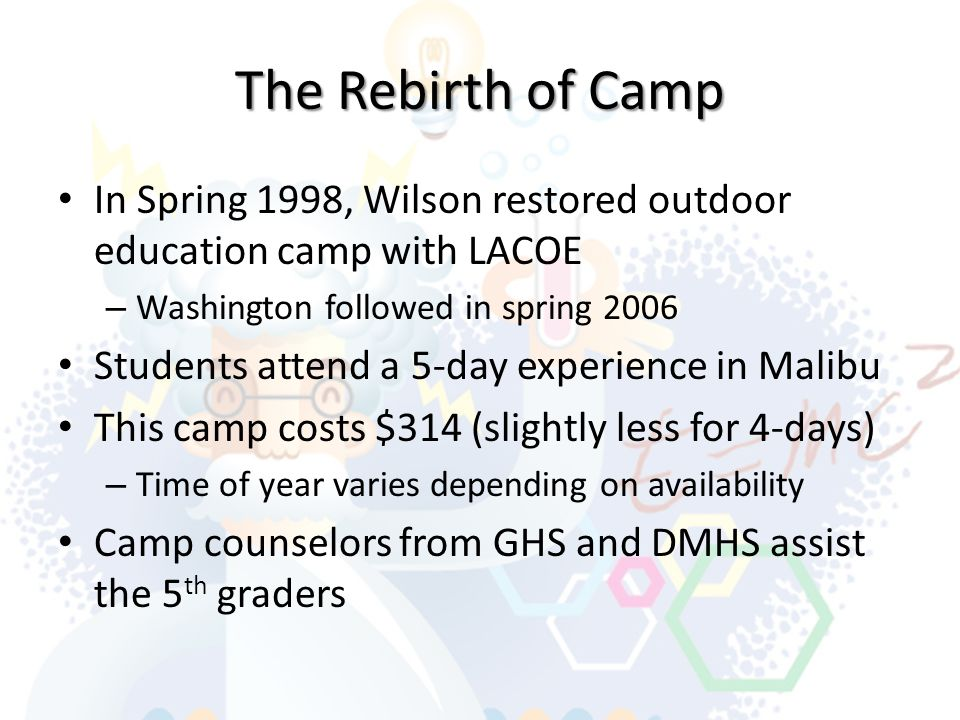 The Rebirth of Camp Cont.